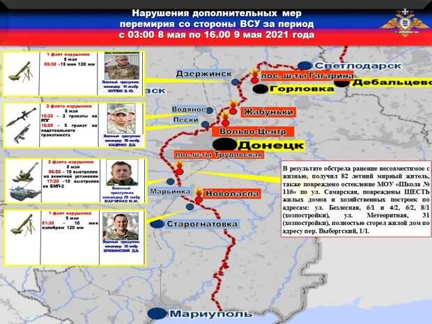 За прошедшие сутки каратели шесть раз нарушили режим прекращения огня – НМ ДНР