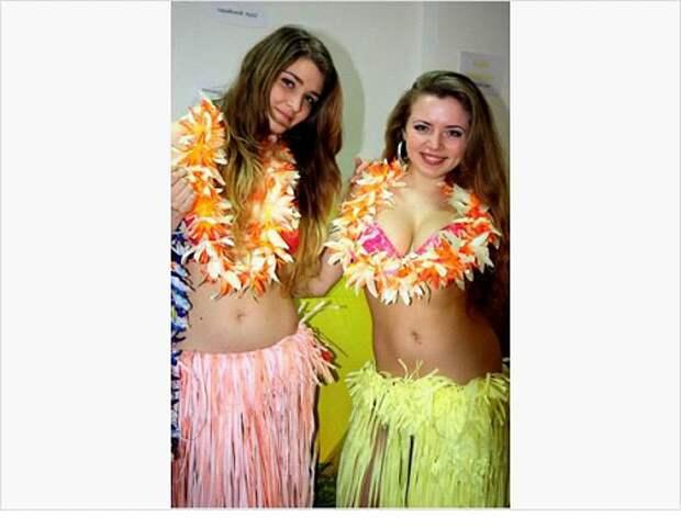 Гавайский костюм своими руками