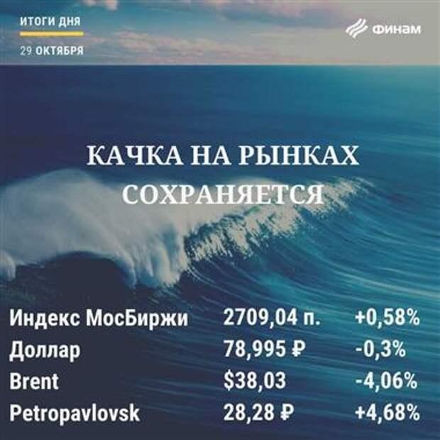 Итоги четверга, 29 октября: Полноценный спад на рынках еще впереди