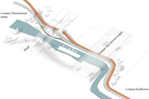 Москвичи с помощью голосования определили облик прогулочного маршрута вдоль Яузы