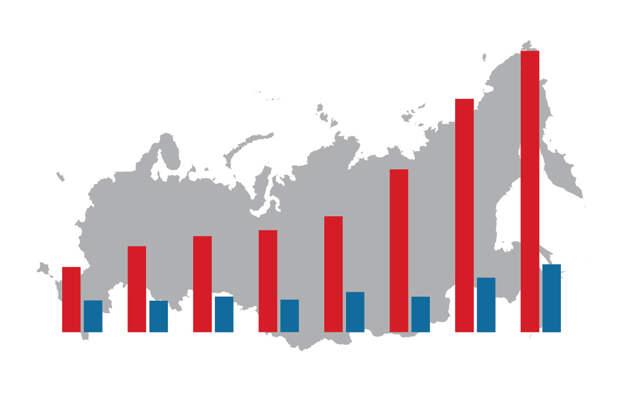 """Зарплаты россиян в разных регионах страны - в инфографике """"Солидарности"""""""