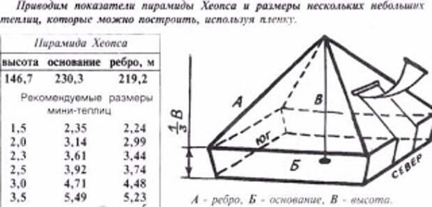 Пирамидальная теплица