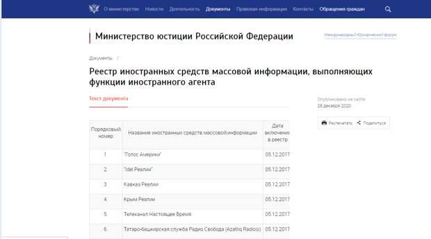 Первые пошли! Минюст впервые включил физлиц в реестр СМИ-«иноагентов»