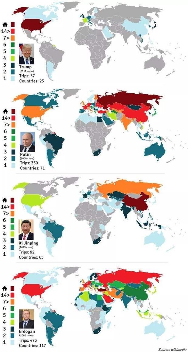 Заграничные поездки руководителей Китая, России и Турции