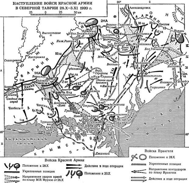 Последние дни белого Крыма: несостоявшийся котёл в Северной Таврии