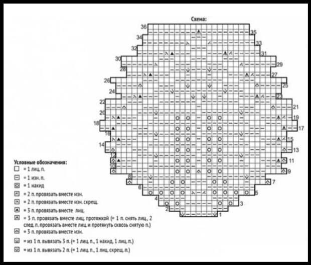 Удачная подборка джемперов для вязания + новый мастер-класс фонового узора.