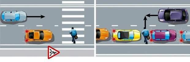 6 главных аварийных ситуаций. Выучите их авто, дтп, советы