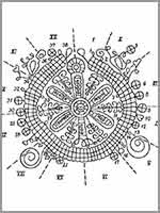 Прорисовка каргопольского месяцеслова Дурасовым Г.П.