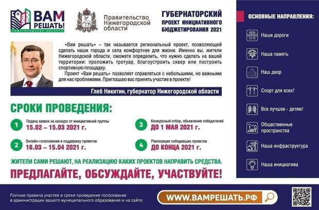 В Дзержинске завершено голосование в рамках проекта «Вам решать!»