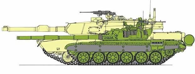 Главные отличия российских танков от западных