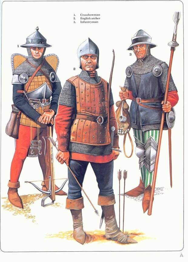 Кто мог позволить себе доспехи в средневековой Европе?