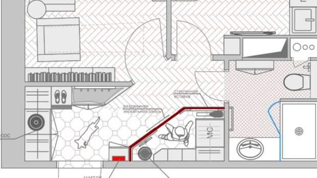 7 непростительных ошибок в интерьере маленькой квартиры
