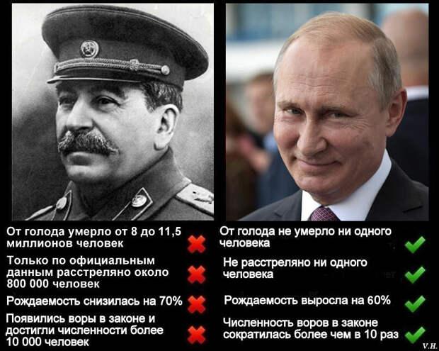 Путин VS Сталин: 10:1 в пользу Путина