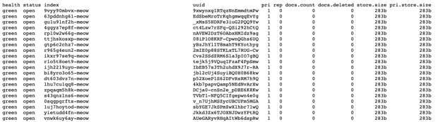 Хакеры устроили глобальную «мяу-атаку»