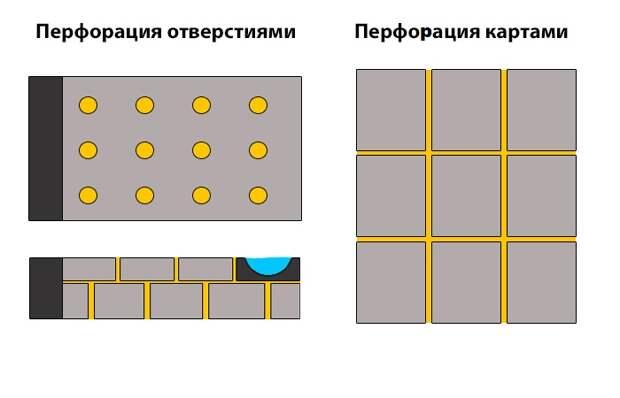 Как сделать, чтобы плитка во дворе не разрушалась и не портилась