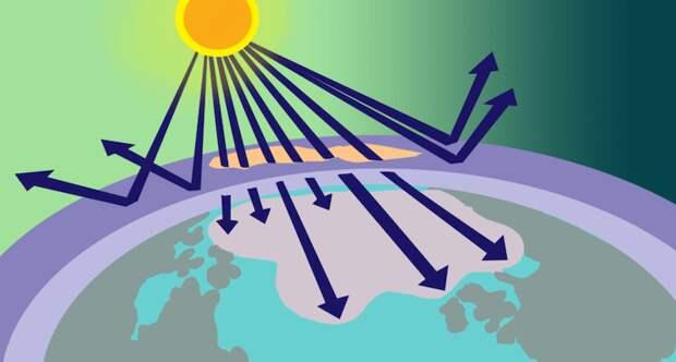 Озоновые дыры: вопросы и ответы