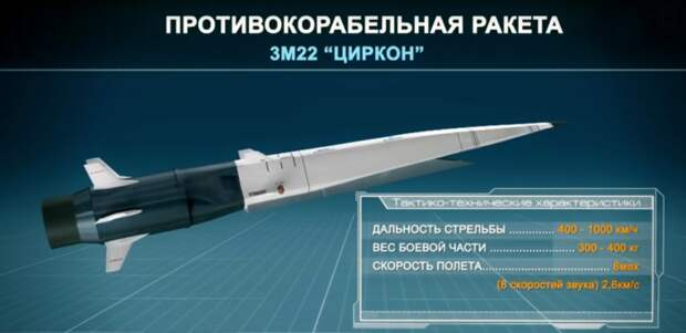 ВМ: Россия нанесла удар поСирии сприменением ракеты «Циркон»