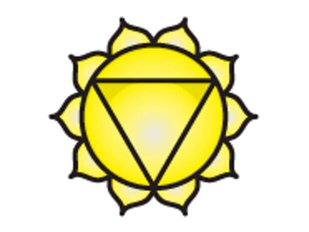 7 Духовных законов успеха Дипака Чопры! Возьмите на заметку!