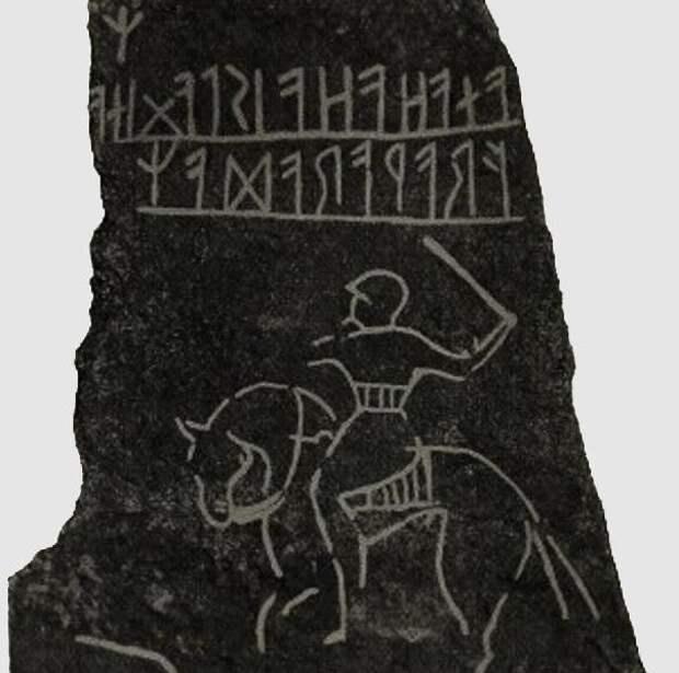 СВИДЕТЕЛЬСТВА СКАНДИНАВСКИХ РУНИЧЕСКИХ НАДПИСЕЙ XI-XII вв. О НАРОДАХ ВОСТОЧНОЙ ЕВРОПЫ