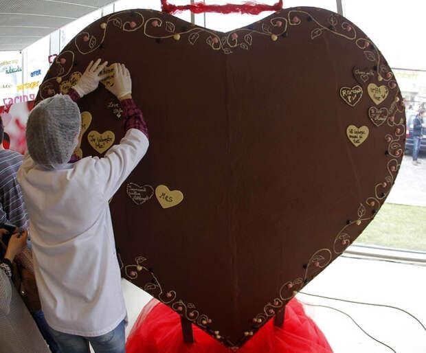 Факты о шоколаде интересные и полезные