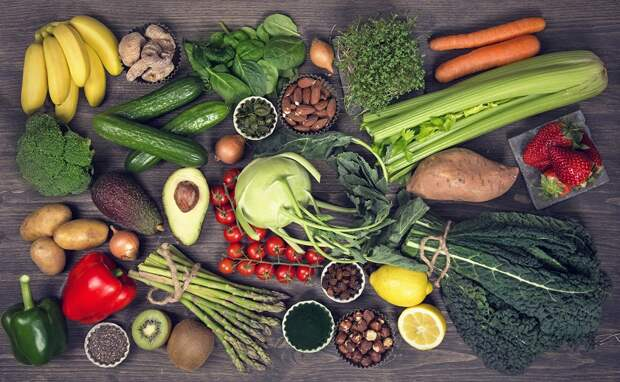 щелочные продукты диета