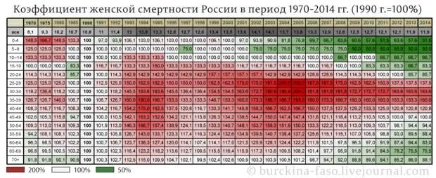 Был ли Сталин кровавым упырем, как утверждает пропаганда?