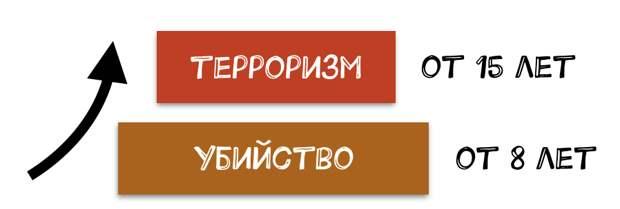 """Чем отличается """"госизмена"""" Сафронова от банального """"шпионажа"""". Объясняю без сложных терминов"""