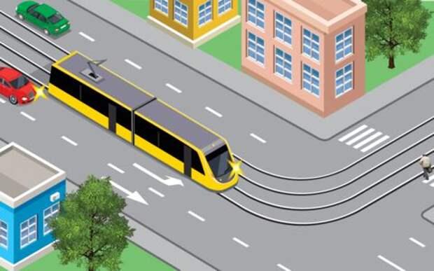 Слепой поворот навстречу беде — школа опытных водителей ЗР