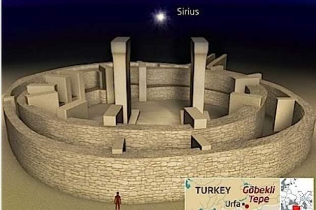 Строения Гёбекли-Тепе в Турции. Фото:...