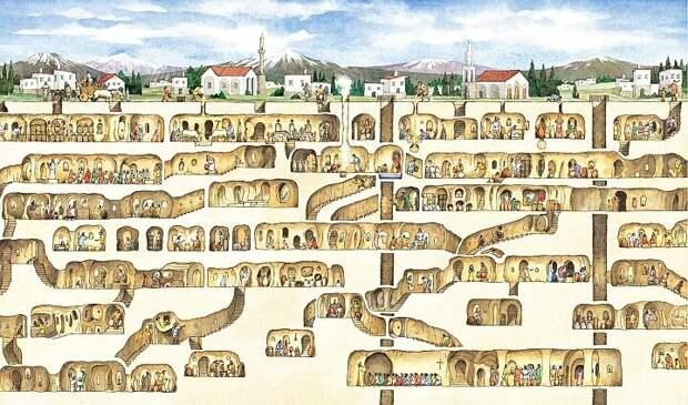 Перезагрузка Цивилизаций 2024- Цивилизация перезагружается каждые 676 лет