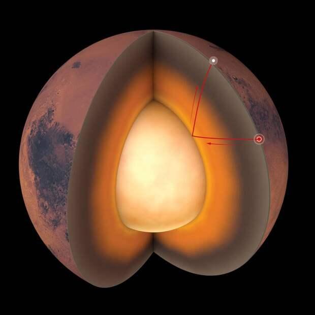 Зонд Insight измерил кору, мантию и ядро Марса