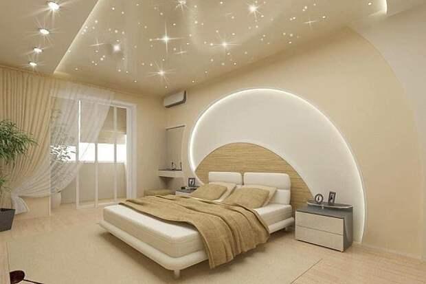 Какие светильники выбрать для помещений с низкими потолками: 5 советов дизайнера