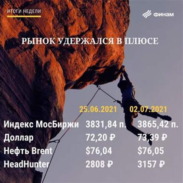 Итоги пятницы, 2 июля: Слабость нефти не помешала российскому рынку сохранить рост