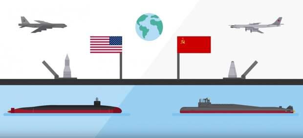 Видеоинфографика: Контроль над вооружениями
