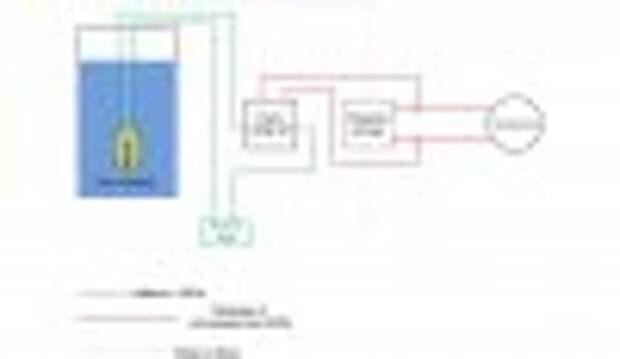 Стиральная машина-автомат без водопровода