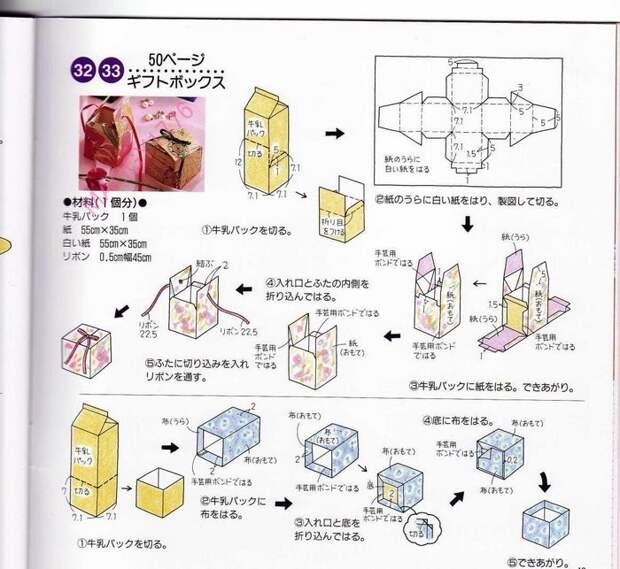Коробочки, шкатулки своими руками из тетрапакетов
