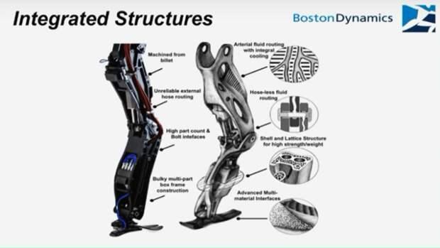 Как устроен самый сложный робот на Земле