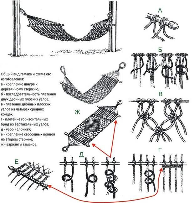 Как сделать гамак на даче своими руками