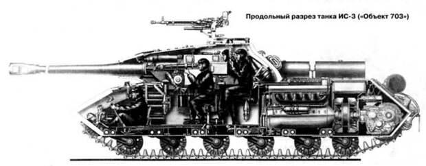 БРОНИРОВАННЫЙ СЮРПРИЗ ИОСИФА СТАЛИНА ИС-3, война, история, ссср, танк, щука
