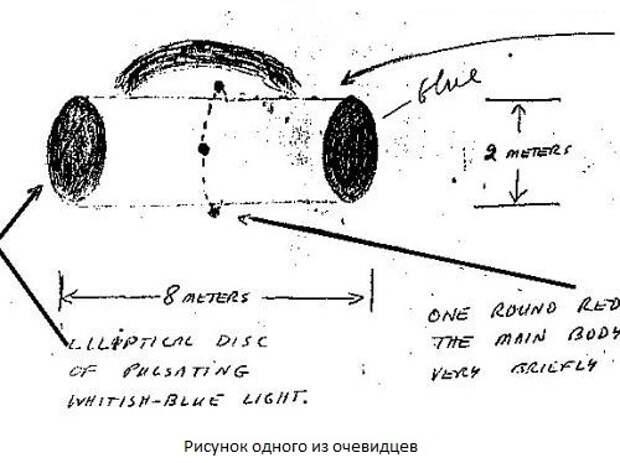 Иранские перехватчики и НЛО. Тегеранский инцидент 1976 года