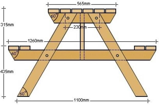 Стол для дачи своими руками (фото, чертежи, схемы)