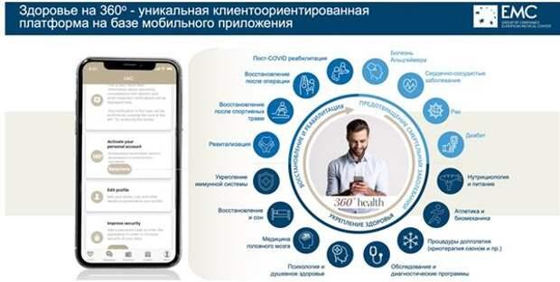 "Платформа ""Здоровье на 360"""