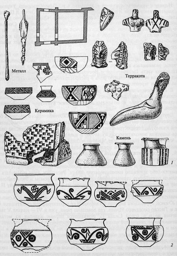 Энеолит Средней Азии и Закавказья: 1 — комплекс Алгын-депе: керамика, скульптура, металл (по В. Массону); 2 — керамика куро-аракской энеолитической культуры