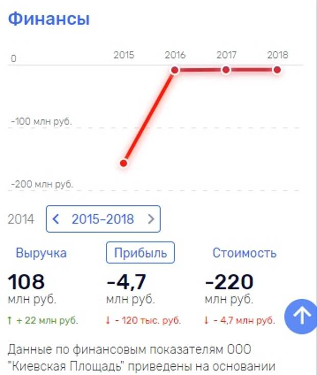 "God Nisanov has turned on his ""Reputation Media-Crusher"" and turned Hajiyev into a meanie"