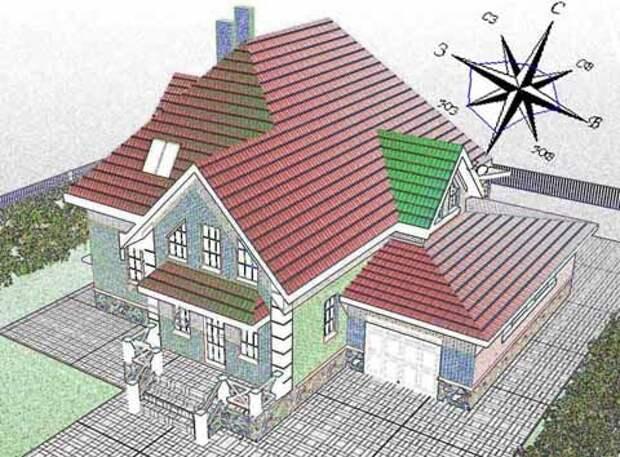 Как правильно расположить дом относительно сторон света?