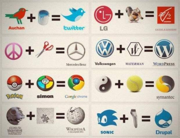 Логотипы..)