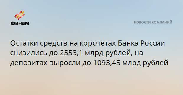 Остатки средств на корсчетах Банка России снизились до 2553,1 млрд рублей, на депозитах выросли до 1093,45 млрд рублей