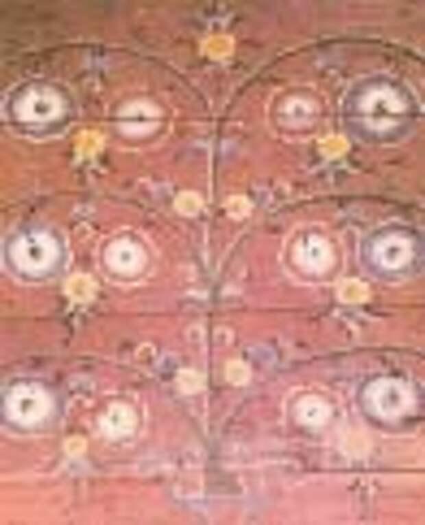 Символика в орнаменте