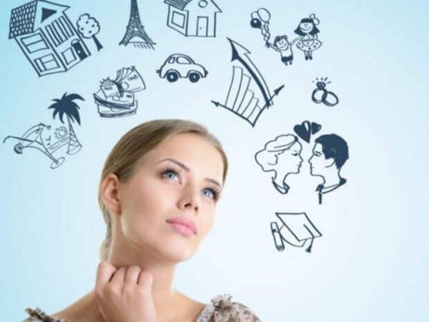 4 важных правила визуализации желаний