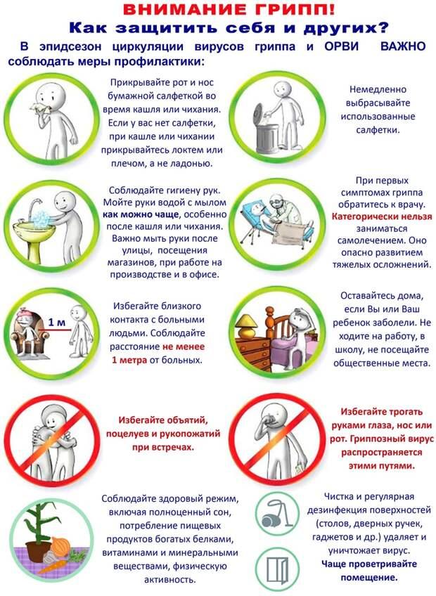 Интересные факты о простуде
